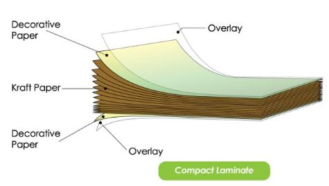 WCCI-Maica Compact Laminate